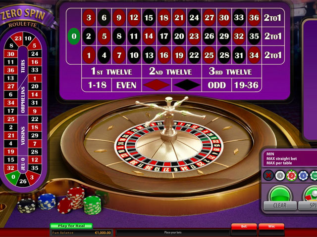 Roulette payout spin Spreize