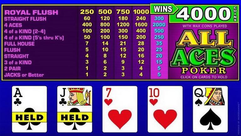 Casino pengar tillbaka Altenpflegerin