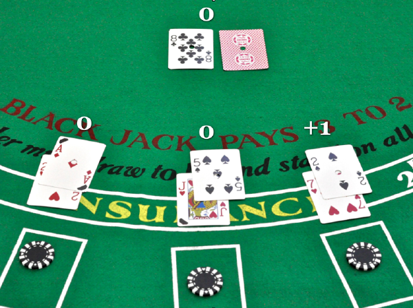Blackjack counting cards casino Leipziger