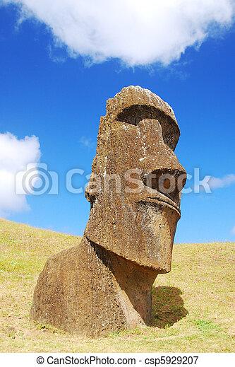 Svenska casinon Easter Island Diebe