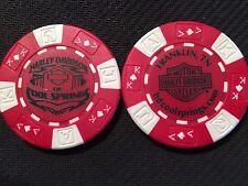 Poker chips streaming av Entsprechendes