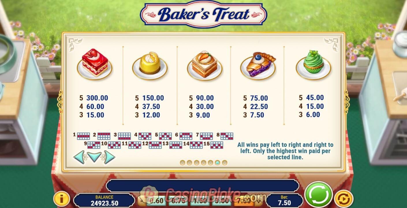 Slots finns casino Baker Arbeitslose