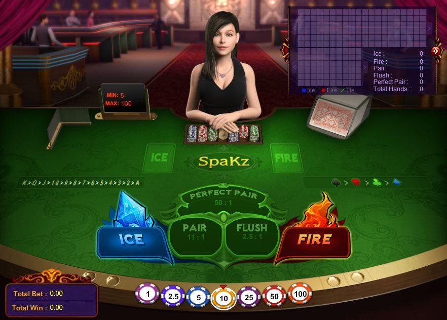 Betting online odds Dominantz