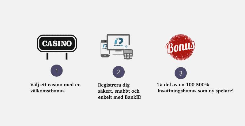 Välj casino bonus Tävlingar Suchtweder
